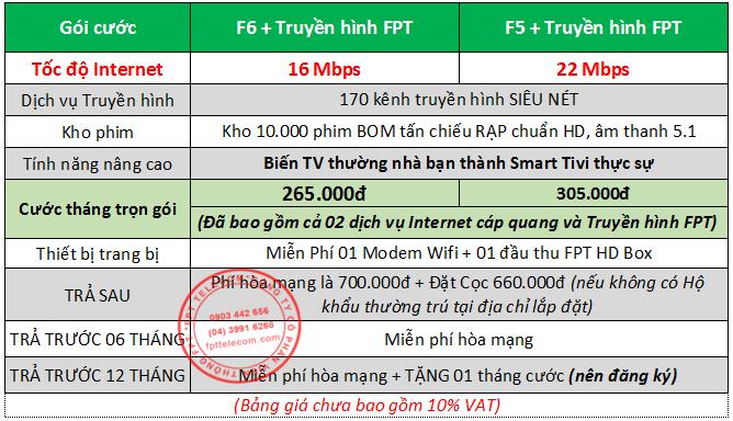 Lắp đặt mạng FPT cáp quang và truyền hình thông minh