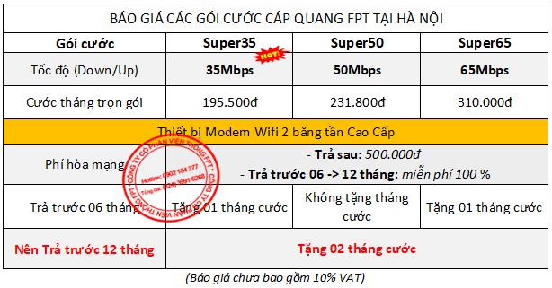 Lắp mạng FPT Hà Nội cho Hộ gia đình