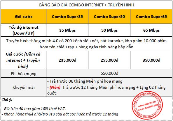Gói Combo truyền hình và internet FPT Bình Định