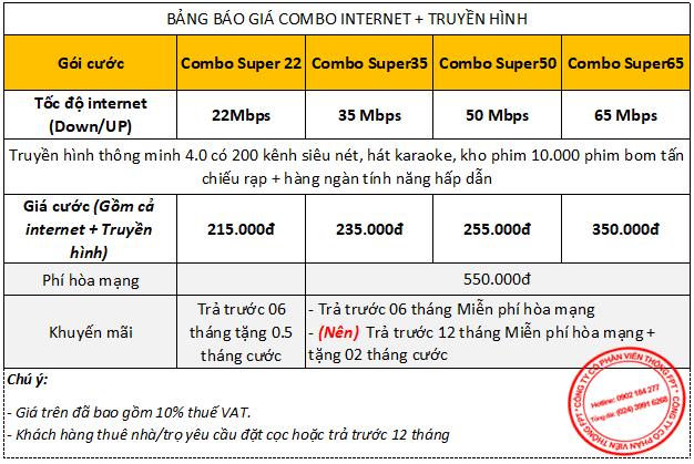 Bảng giá Combo truyền hình và internet Thanh Hóa