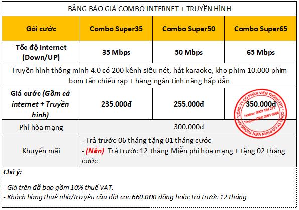 Gói combo internet và truyền hình các tỉnh