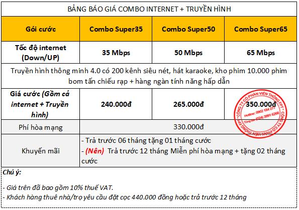 Combo truyền hình và internet FPT Hải Phòng