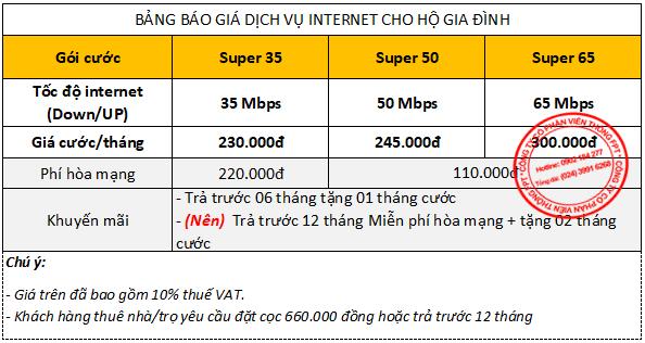 Gói cước internet FPT tại các tỉnh thành
