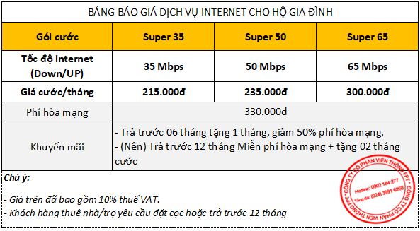 Khuyến mãi lắp mạng FPT Bình Định