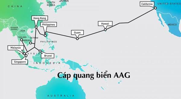 AAG là tuyến cáp quang hay xảy ra sự cố nhất