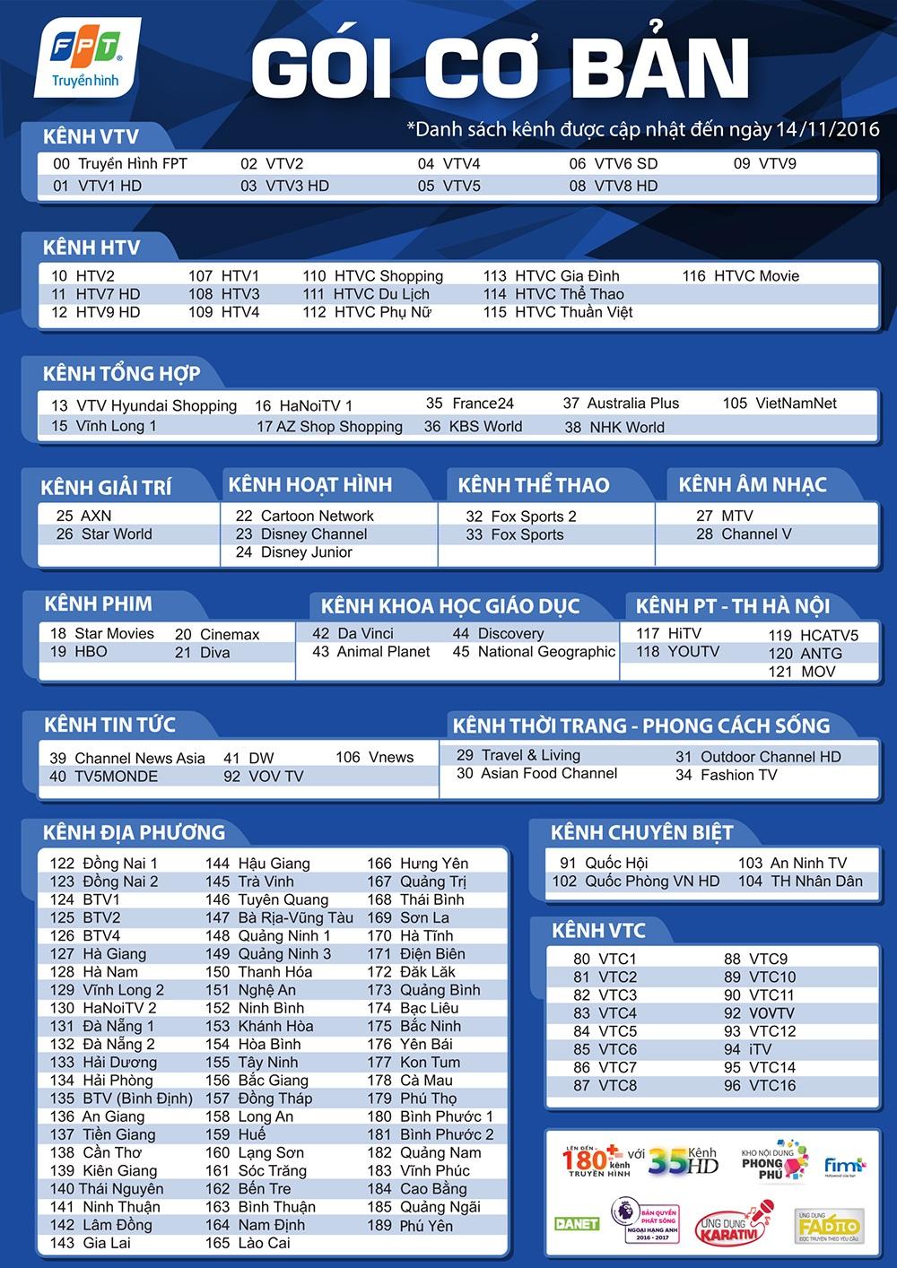 Danh sách các kênh gói truyền hình cơ bản FPT
