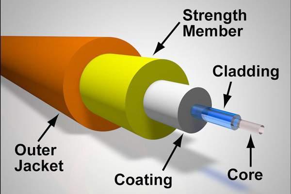 Cấu tạo cáp quang gồm 5 phần