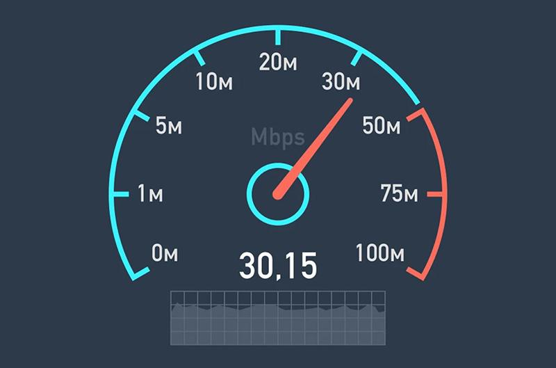 Mbps là đơn vị đo tốc độ truyền dẫn dữ liệu