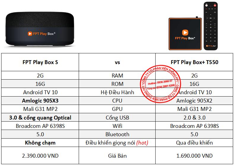 So sánh FPT Play Box S và FPT Play Box+ T550