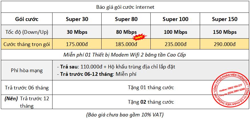 Bảng giá cước internet FPT Hưng Yên